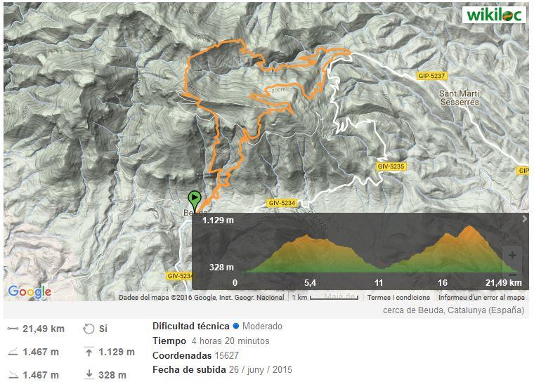 MDM - Half Marathon 21km i Cursa 12km 2016 @ Beuda