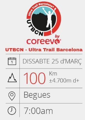 Ultra Trail Barcelona UTBCN 2017 @ Begues