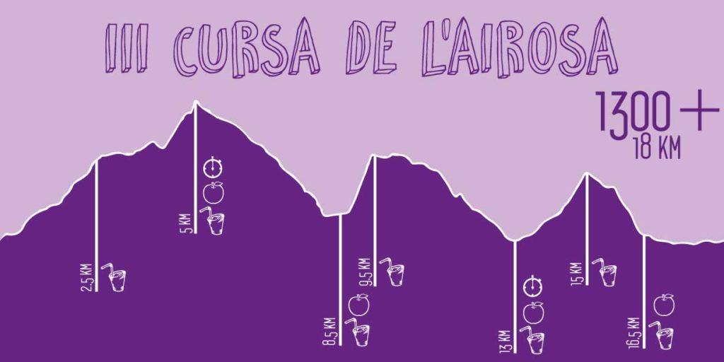 Cursa de l'Airosa 2017 @ Mas de Barberans