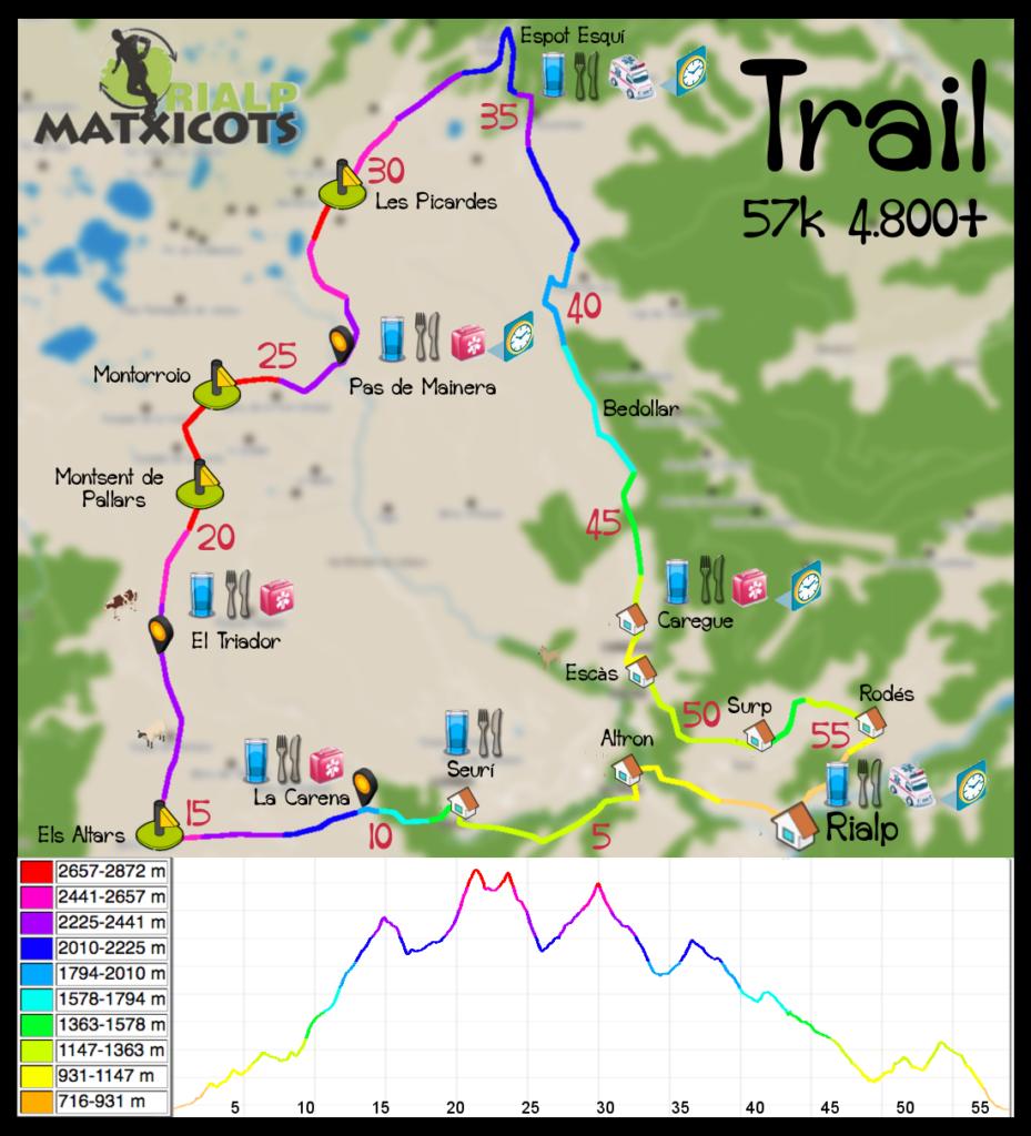 Rialp Matxicots 2017 - Trail i Combinada @ Rialp