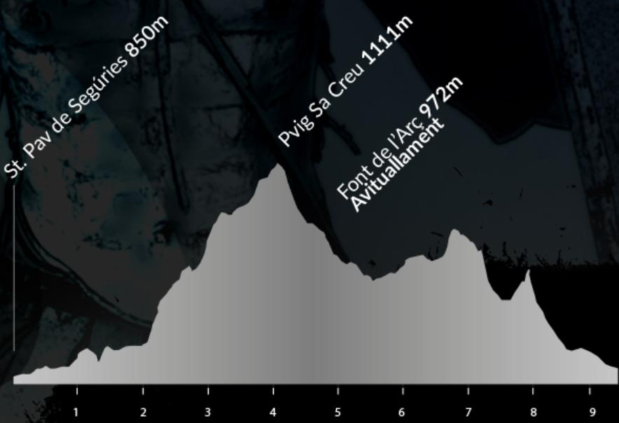 colossus strata perfil