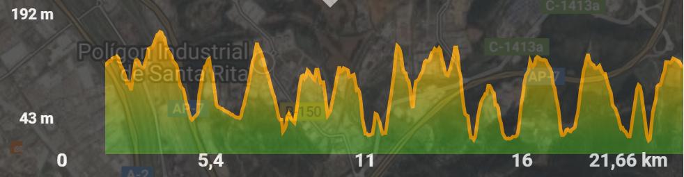 Cursa de Muntanya de Castellbisbal 2018 @ Castellbisbal