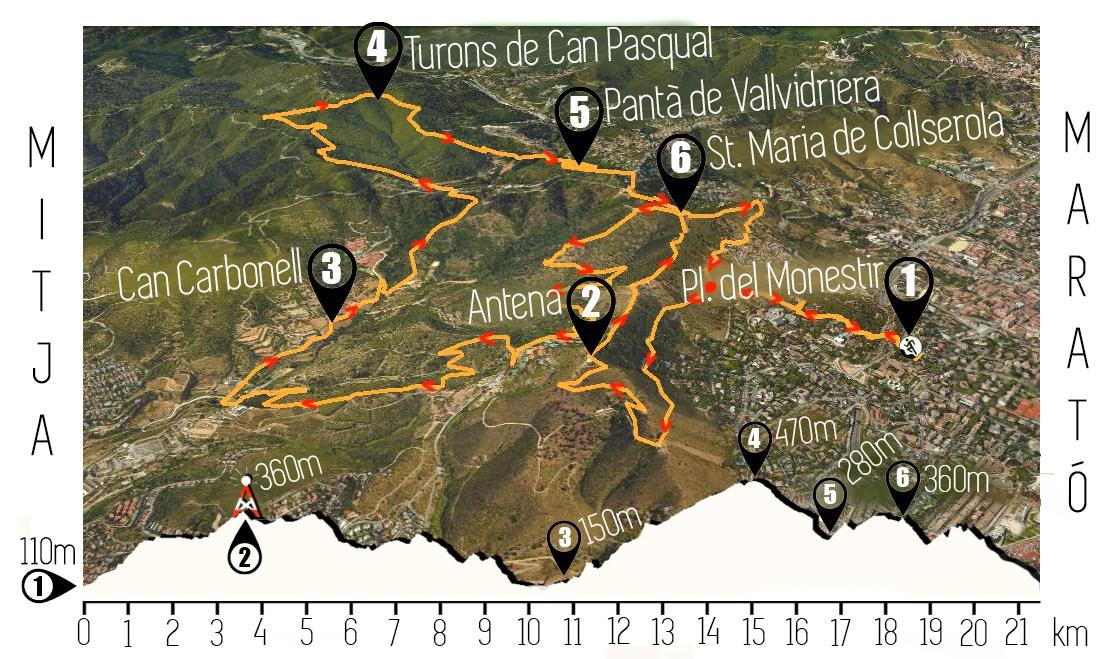Trail Pedralbes Antena Solidària 2018 @ Plaça del Monestir
