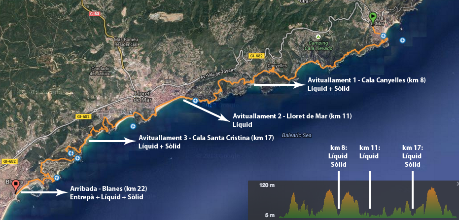 Trail Selva Marítima TSM2018 @ Tossa